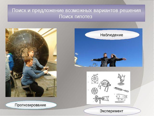 Поиск и предложение возможных вариантов решения Поиск гипотез Прогнозирование...