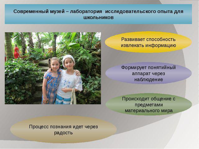 Современный музей – лаборатория исследовательского опыта для школьников Разви...