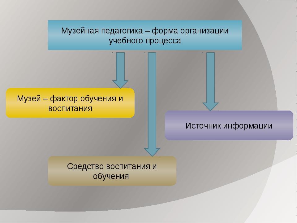Музейная педагогика – форма организации учебного процесса Музей – фактор обуч...