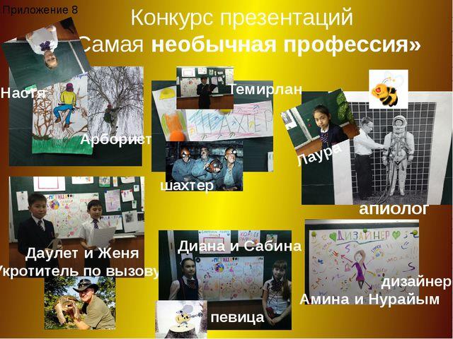 Конкурс презентаций в начальной школе