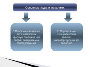Основные задачи механики. 1.Описание с помощью математических формул, графико