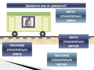 вагон относительно земли вагон относительно вагона пассажир относительно зем
