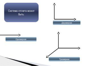 Система отсчета может быть: Одномерная Двухмерная Трехмерная