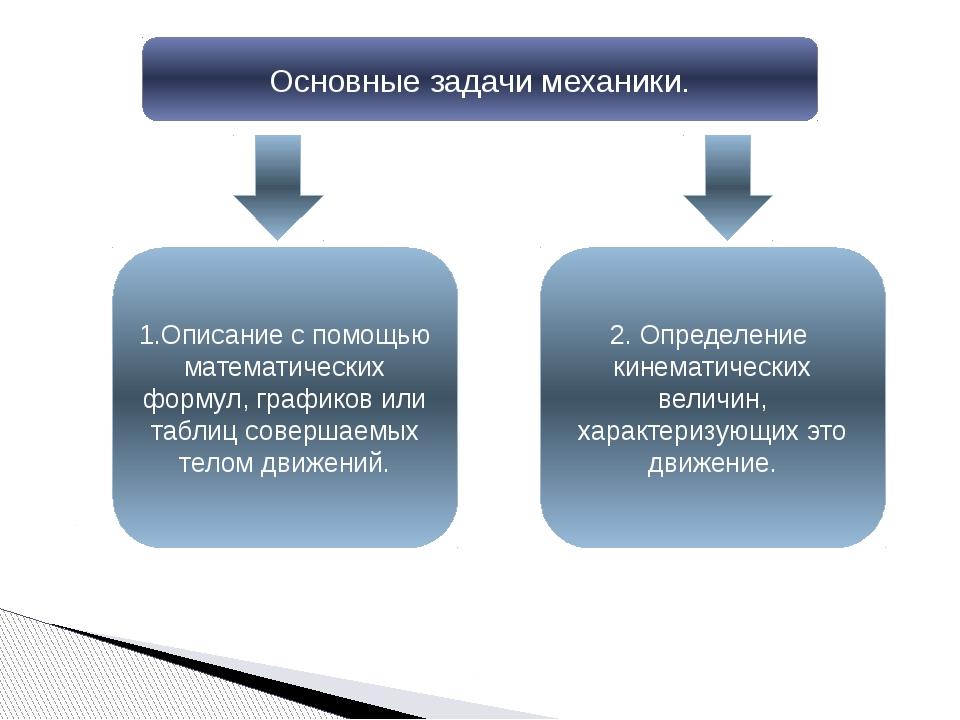 Основные задачи механики. 1.Описание с помощью математических формул, графико...