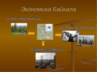 Экономика Байкала