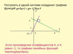 Построить в одной системе координат графики функций y=2x+1 и y=-1/2x+3 Если п