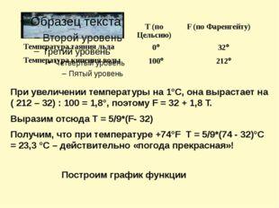 Анатомия Одна из формул, рекомендующих «идеальную» массу человека m выраженн