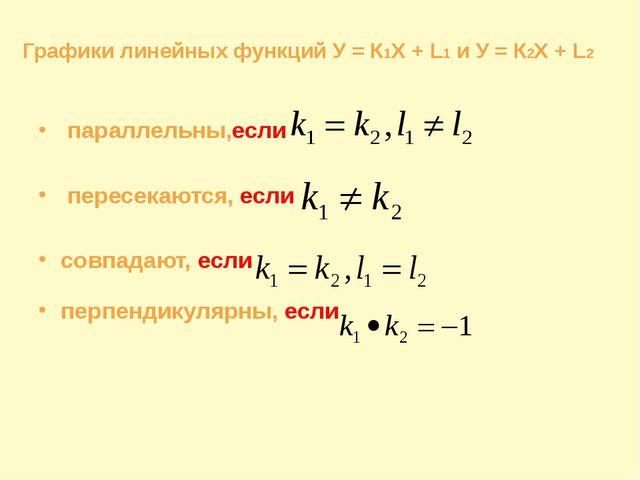 параллельны,если пересекаются, если совпадают, если перпендикулярны, если Гр...