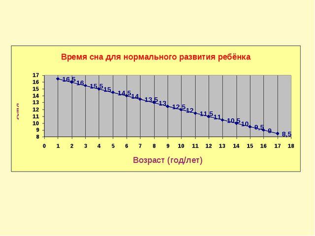 От нагревании тела расширяются, при этом их линейные размеры увеличиваются и...