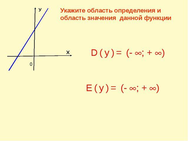 D(у)= (- ; + ) Укажите область определения и область значения данной функц...