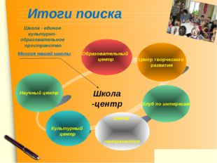 Итоги поиска www.sochp1871.ucos.ru Миссия нашей школы Школа - единое культур