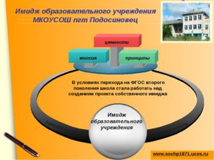Имидж образовательного учреждения МКОУСОШ пгт Подосиновец миссия принципы цен