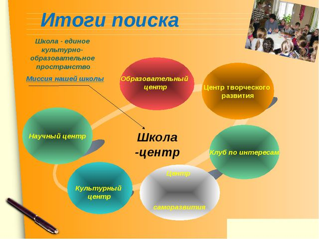 Итоги поиска www.sochp1871.ucos.ru Миссия нашей школы Школа - единое культур...