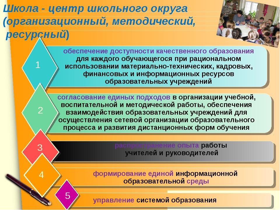 Школа - центр школьного округа (организационный, методический, ресурсный) www...