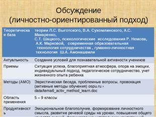 Обсуждение (личностно-ориентированный подход) Теоретическая базатеории Л.С.
