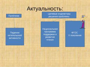 Актуальность: По данным PISA: - в 2009 году Россия заняла всего лишь 43 место