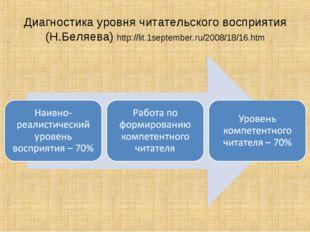 Диагностика уровня читательского восприятия (Н.Беляева) http://lit.1september