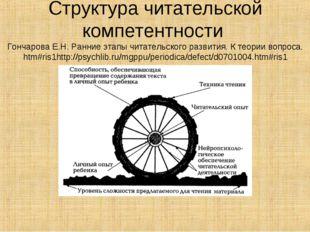 Структура читательской компетентности Гончарова Е.Н. Ранние этапы читательско