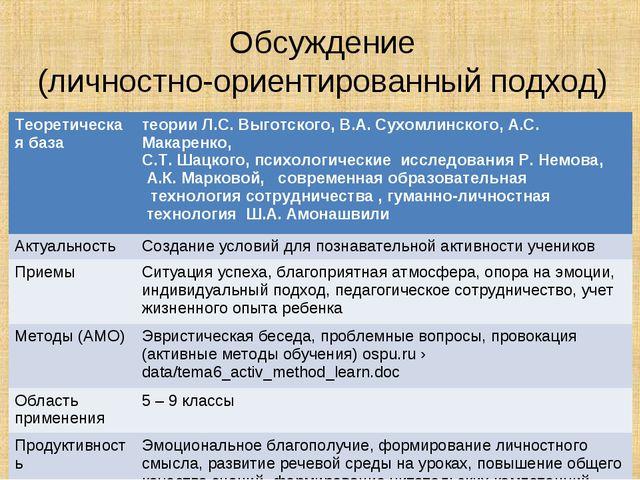 Обсуждение (личностно-ориентированный подход) Теоретическая базатеории Л.С....