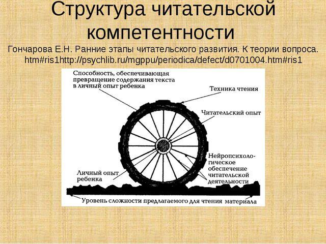 Структура читательской компетентности Гончарова Е.Н. Ранние этапы читательско...