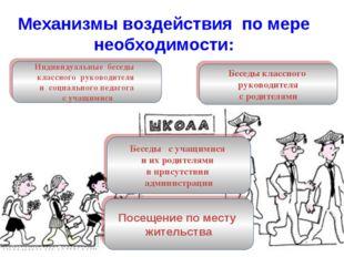 Механизмы воздействия по мере необходимости: Индивидуальные беседы классного
