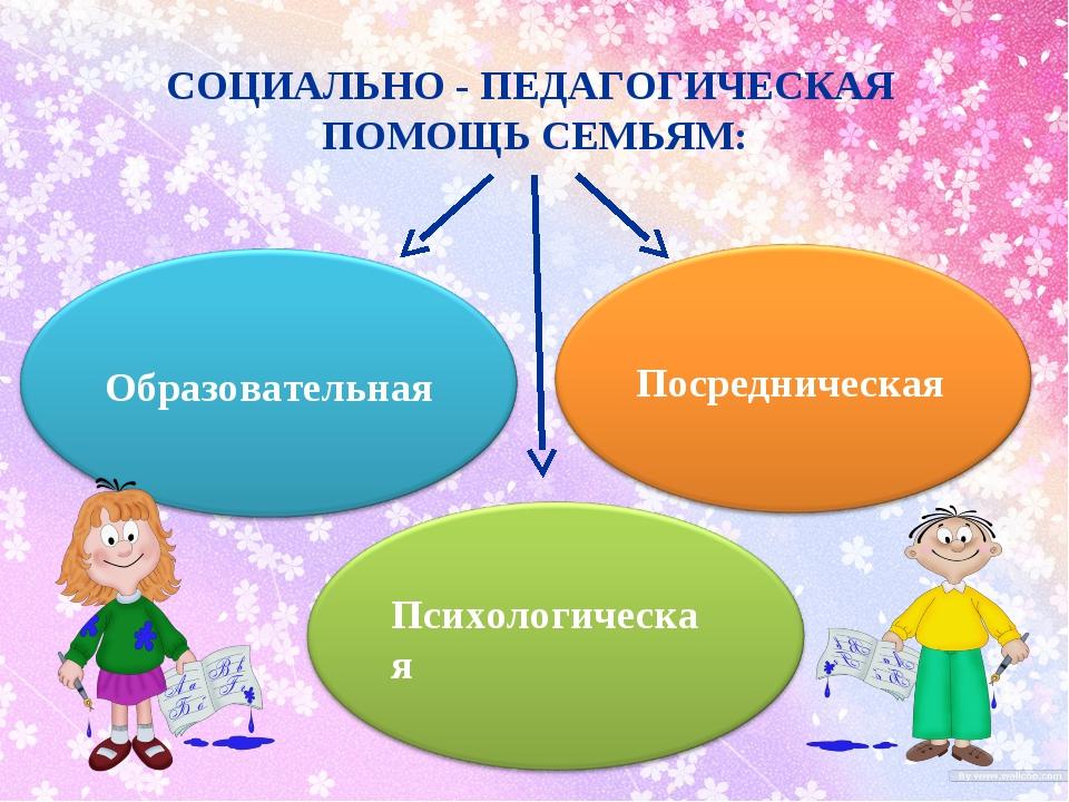 СОЦИАЛЬНО - ПЕДАГОГИЧЕСКАЯ ПОМОЩЬ СЕМЬЯМ: