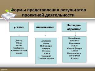 Формы представления результатов проектной деятельности устные письменные Нагл