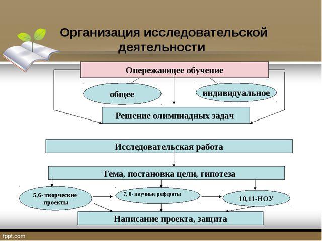 Организация исследовательской деятельности Опережающее обучение общее индивид...