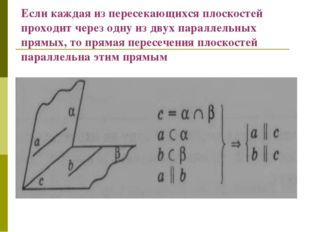 Если каждая из пересекающихся плоскостей проходит через одну из двух параллел
