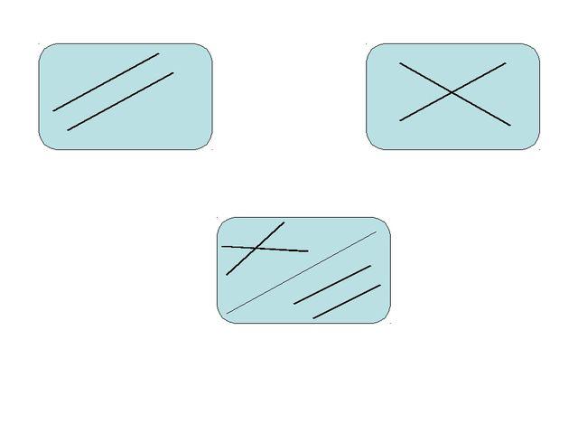 a  b a ∩ b Не имеют общих точек