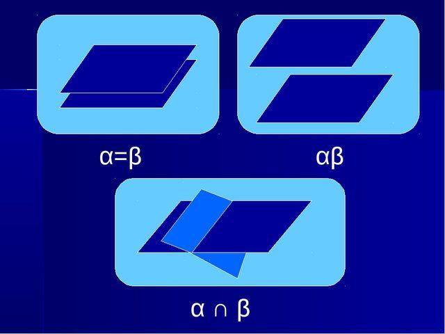 α=β α׀׀β α ∩ β
