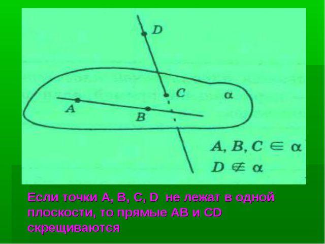 Если точки A, B, C, D не лежат в одной плоскости, то прямые AB и CD скрещиваю...