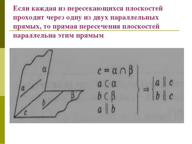 Если каждая из пересекающихся плоскостей проходит через одну из двух параллел...
