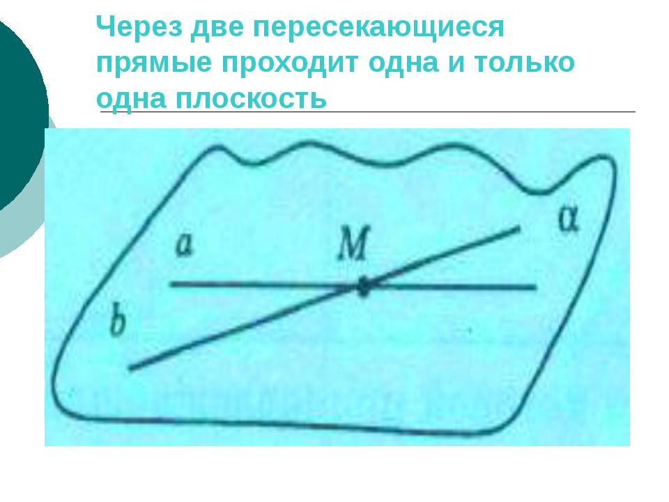 Через две пересекающиеся прямые проходит одна и только одна плоскость