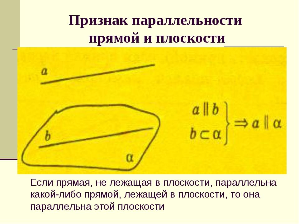 Признак параллельности прямой и плоскости Если прямая, не лежащая в плоскост...