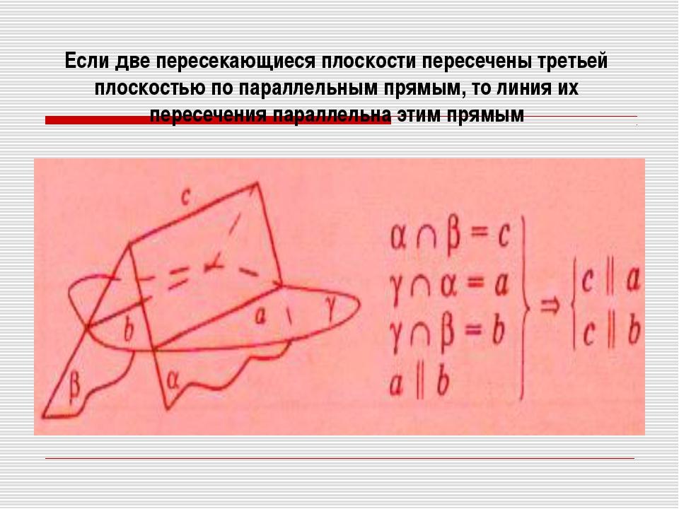 Если две пересекающиеся плоскости пересечены третьей плоскостью по параллельн...