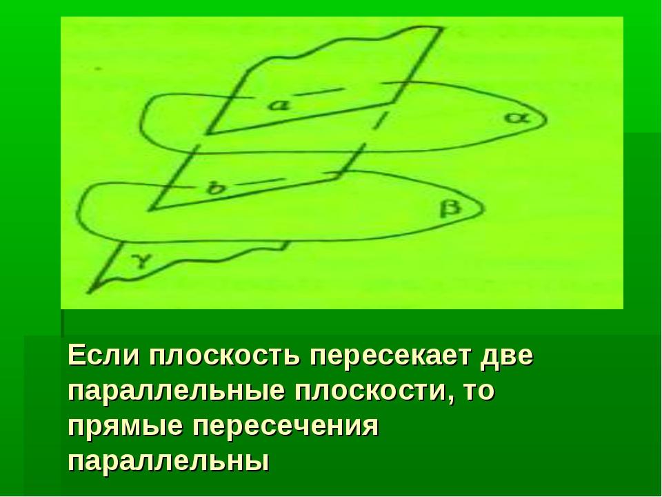 Если плоскость пересекает две параллельные плоскости, то прямые пересечения п...