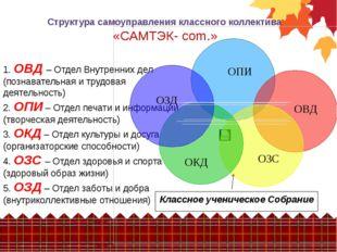 Структура самоуправления классного коллектива «САМТЭК- com.» 1. ОВД – Отдел
