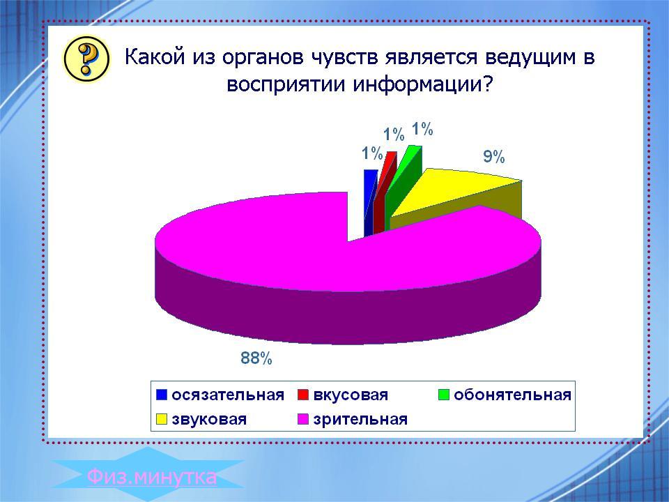 http://festival.1september.ru/articles/624040/presentation/07.JPG