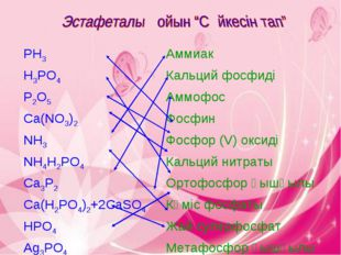 PH3Аммиак H3PO4Кальций фосфиді P2O5Аммофос Ca(NO3)2Фосфин NH3Фосфор (V)