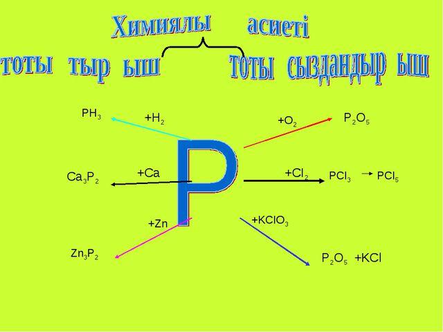 +Н2 +СІ2 +Са +О2 +Zn +KClO3 PH3 Ca3P2 Zn3P2 P2O5 PCl3 PCl5 P2O5 +KCl