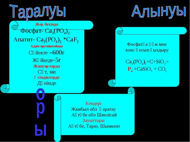 Жер бетінде Фосфат- Ca3(PO4)2 Апатит- Ca3(PO4)2 *CaF2 Адам организмінде Сүйек...