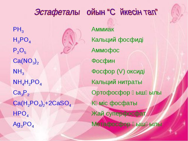 PH3Аммиак H3PO4Кальций фосфиді P2O5Аммофос Ca(NO3)2Фосфин NH3Фосфор (V)...