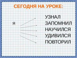 Шаблон для презентации с сайта: http://www.nsportal.ru/ermolaeva-irina-aleks