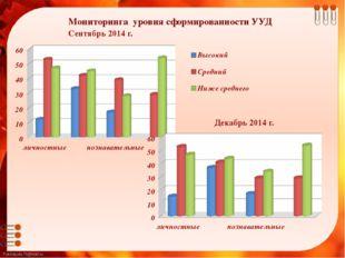 Мониторинга уровня сформированности УУД Сентябрь 2014 г. Декабрь 2014 г. Foki