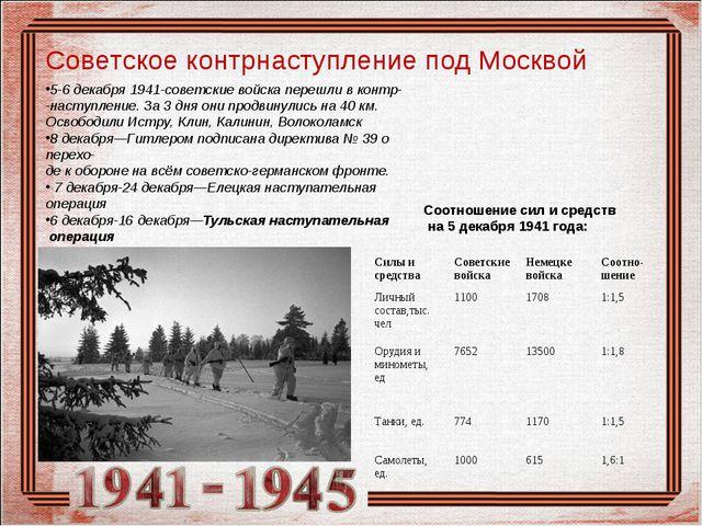 Советское контрнаступление под Москвой 5-6 декабря 1941-советские войска пере...