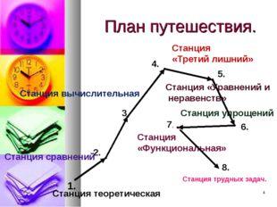 План путешествия. Станция теоретическая Станция вычислительная Станция «Трети