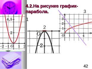 4.2.На рисунке график- парабола. 3 1 2 *