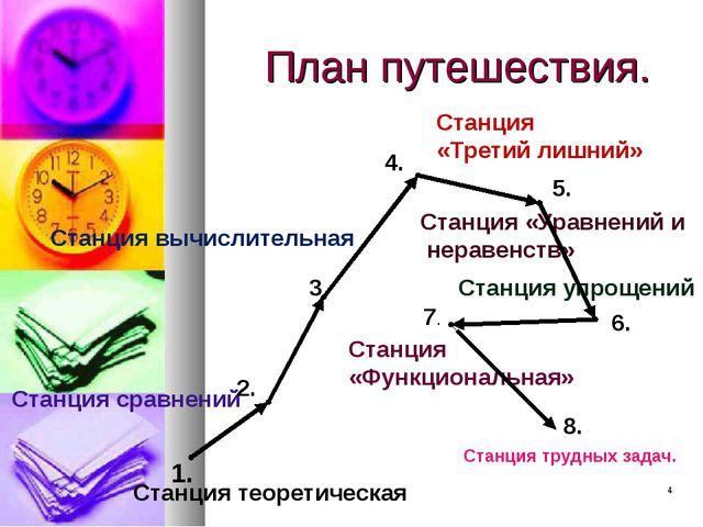 План путешествия. Станция теоретическая Станция вычислительная Станция «Трети...