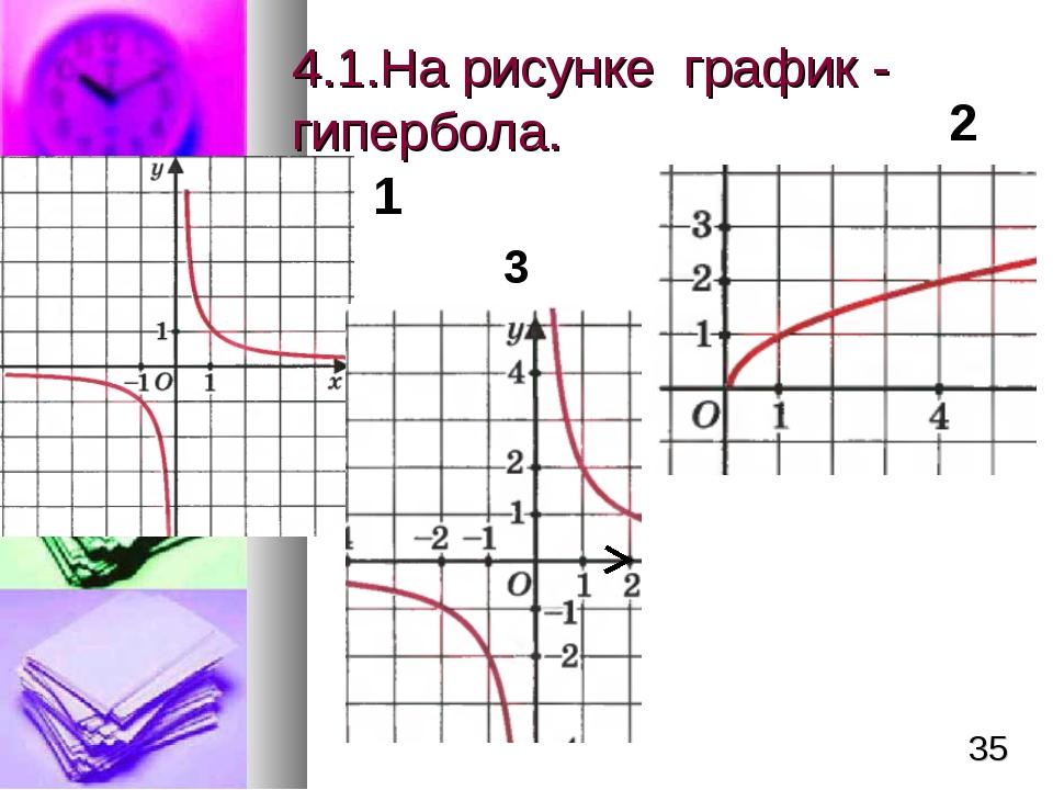 4.1.На рисунке график - гипербола. 1 3 2 *